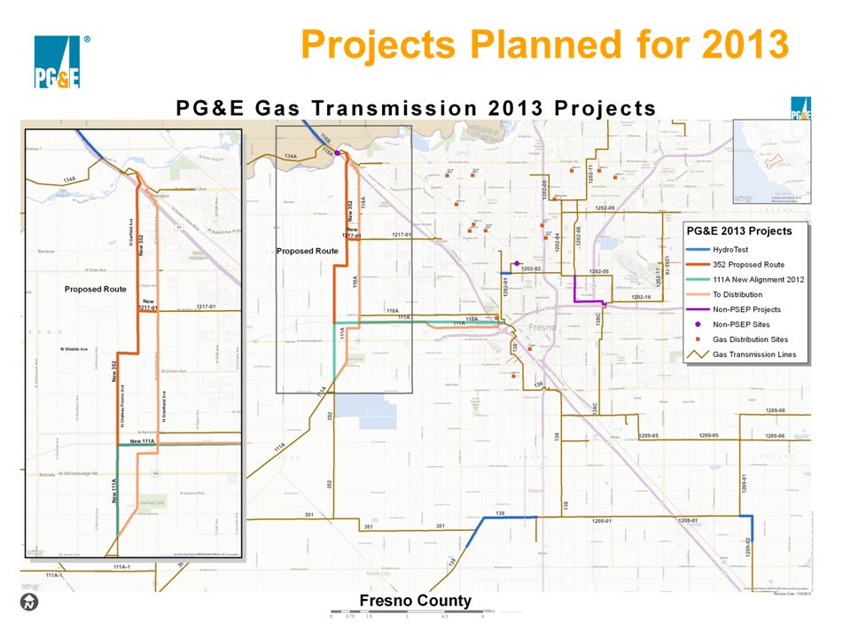Projects Planned for 2013