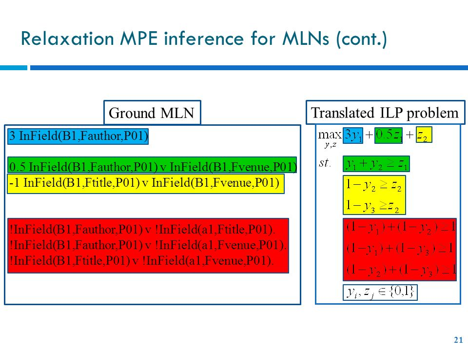 Relaxation MPE inference for MLNs (cont.)
