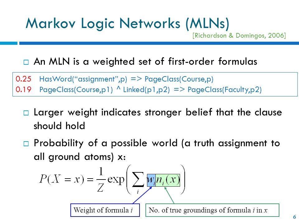 Markov Logic Networks (MLNs)