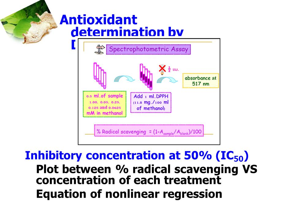 Antioxidant determination by DPPH
