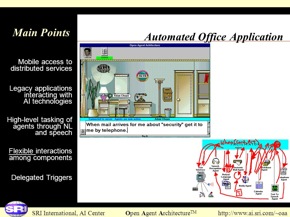 Automated Office Application