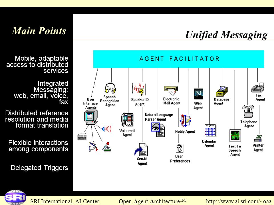 Main Points Unified Messaging