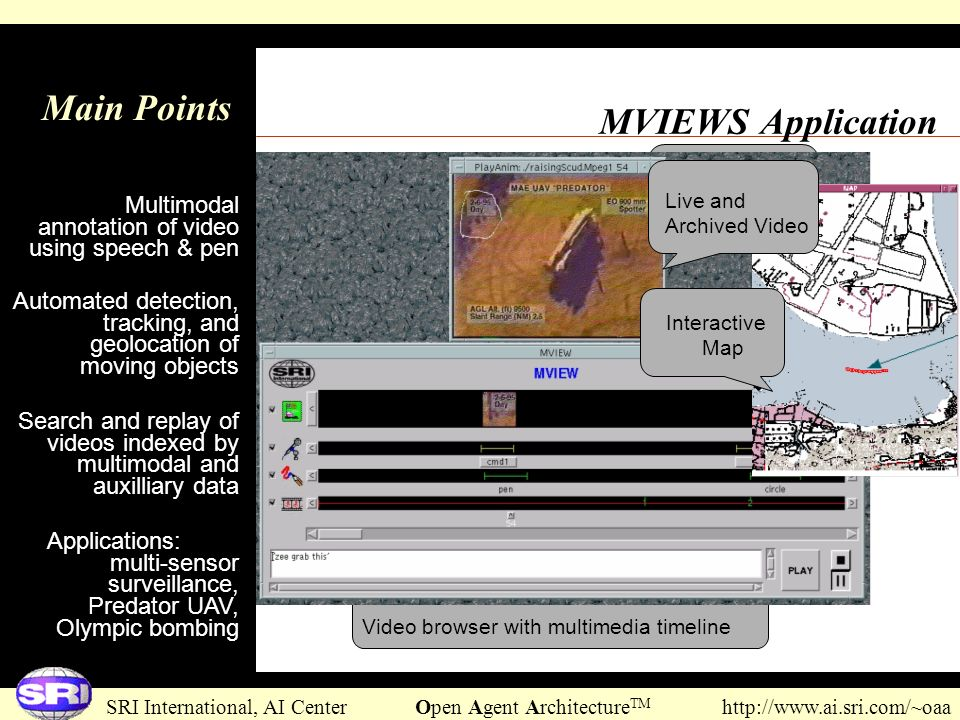 Main Points MVIEWS Application