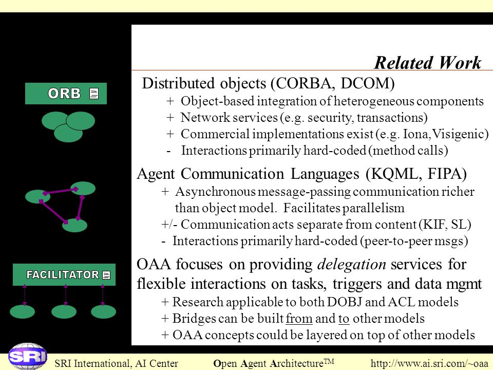 ORB FACILITATOR Related Work Distributed objects (CORBA, DCOM)