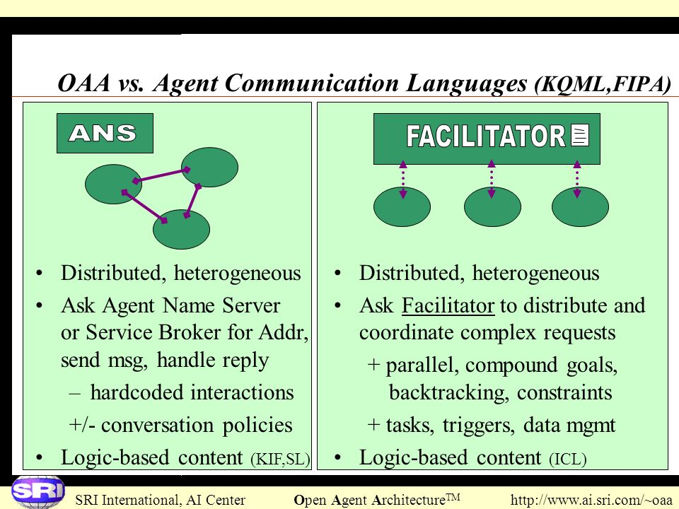OAA vs. Agent Communication Languages (KQML,FIPA)