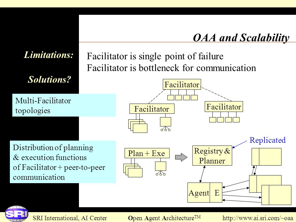 OAA and Scalability Facilitator is single point of failure