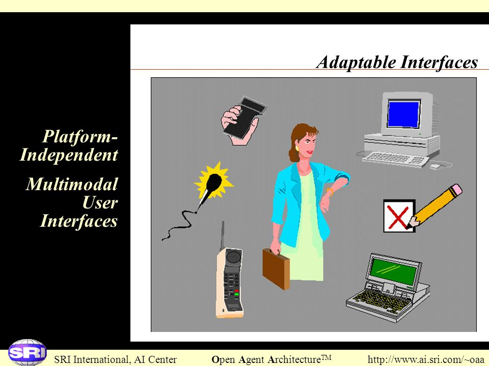 Platform-Independent Multimodal User Interfaces