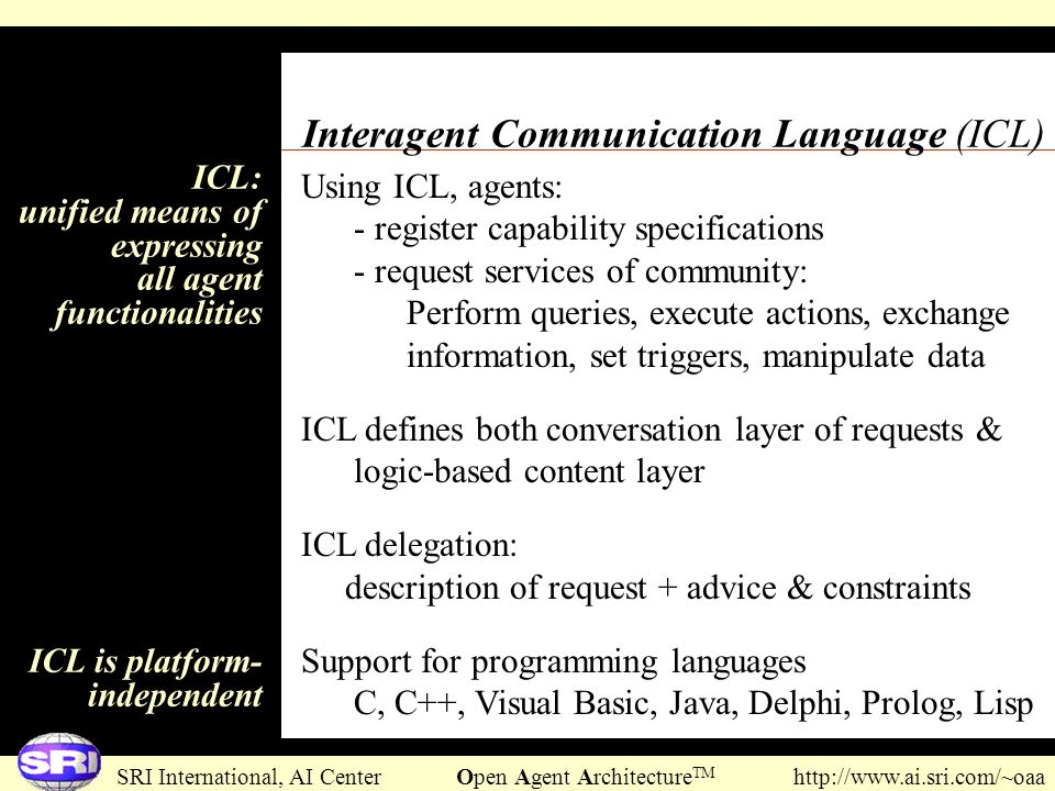 Interagent Communication Language (ICL)