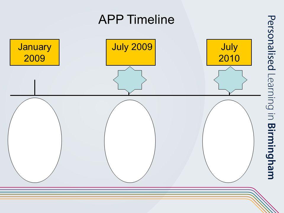 APP Timeline January 2009 July 2009 July 2010