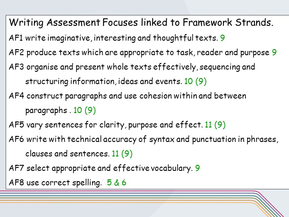 Writing Assessment Focuses linked to Framework Strands.