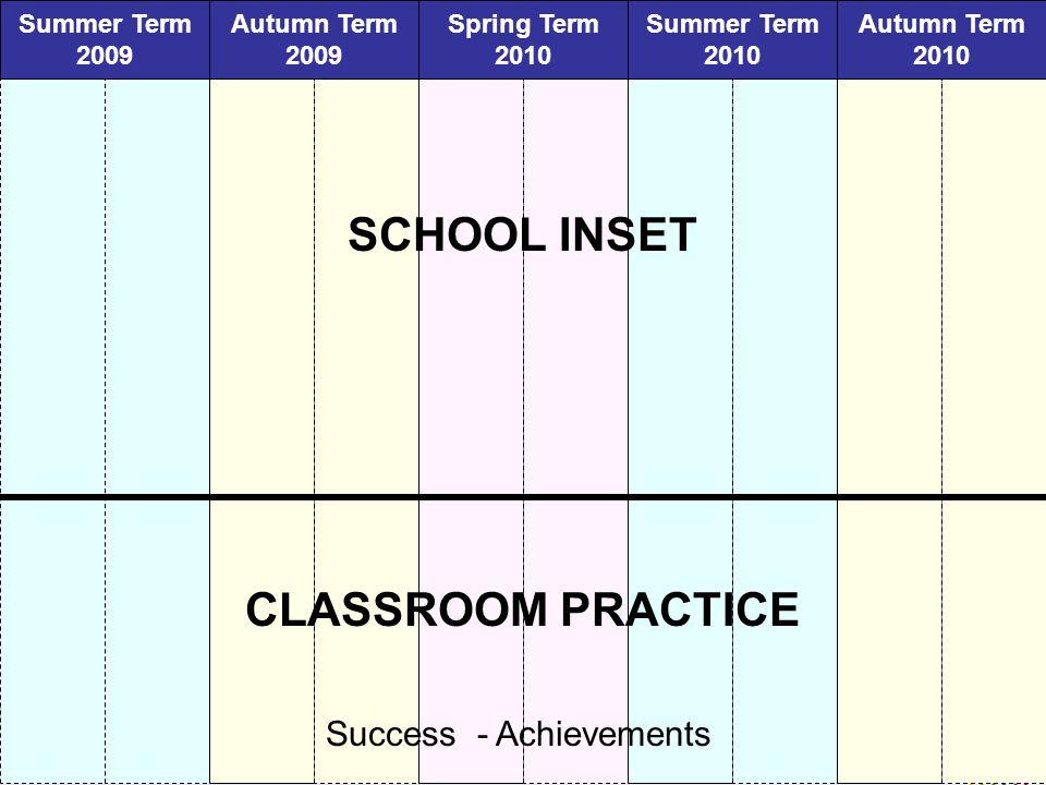 Success - Achievements