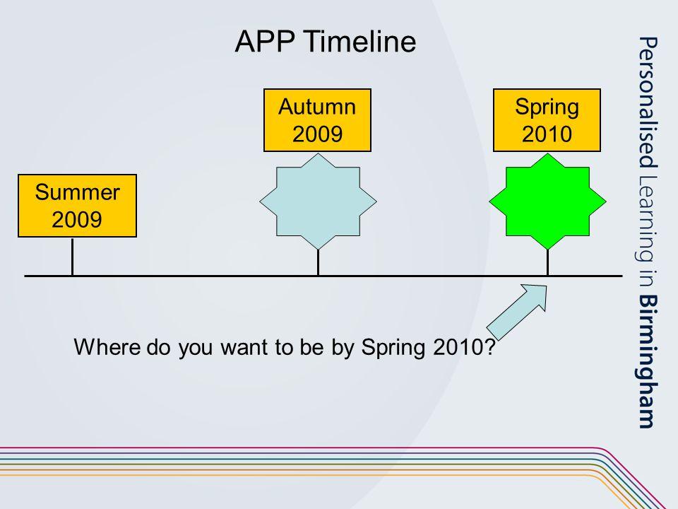 APP Timeline Autumn 2009 Spring 2010 Summer 2009
