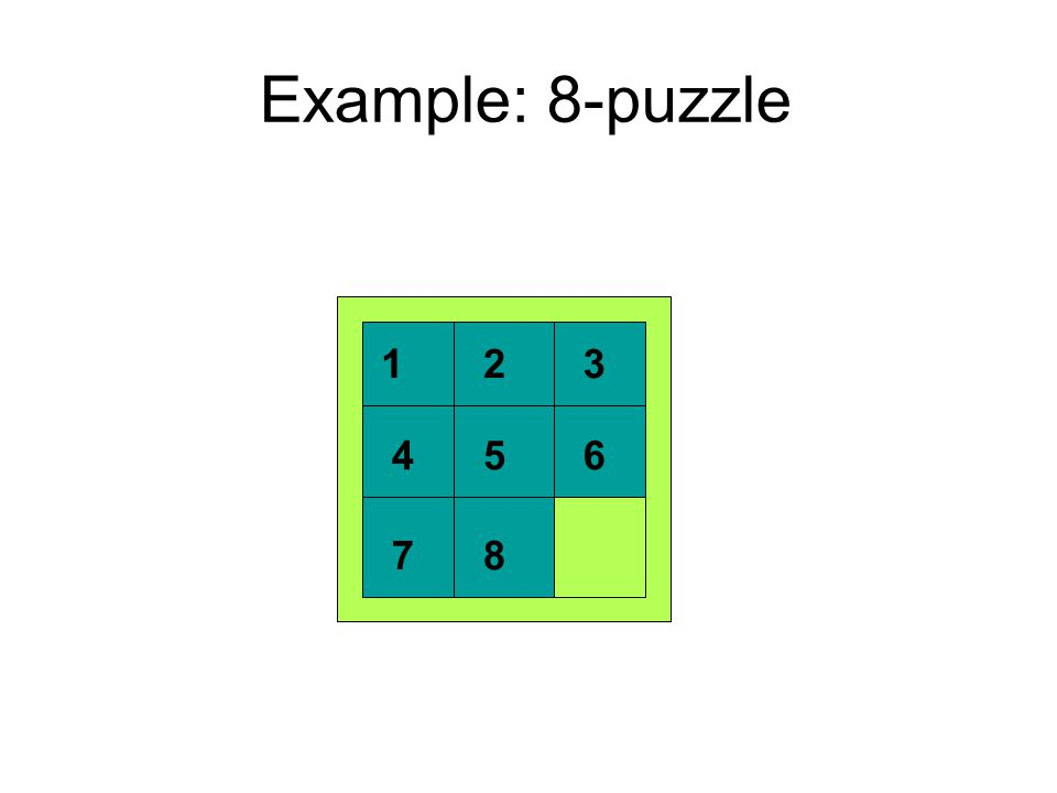 Example: 8-puzzle 1 2 3 4 5 6 7 8