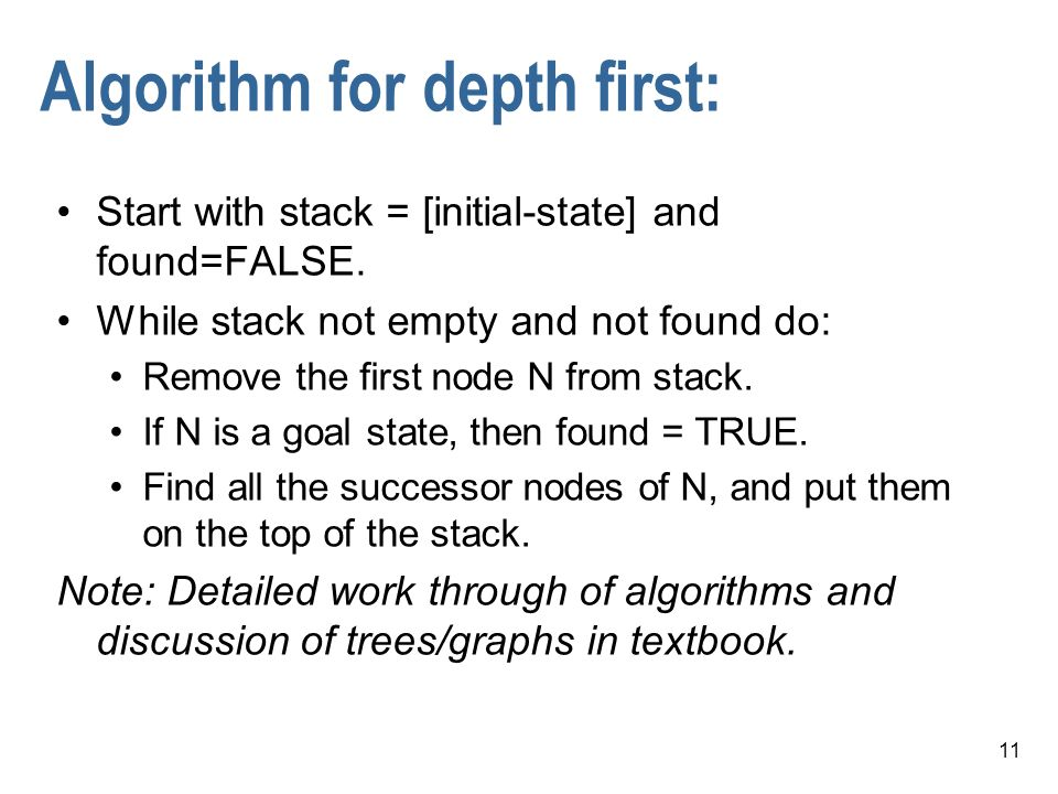 Algorithm for depth first: