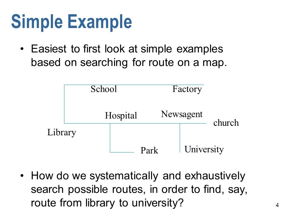 Simple Example Easiest to first look at simple examples based on searching for route on a map.