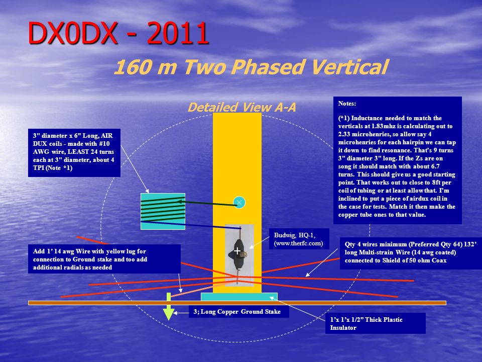 DX0DX - 2011 160 m Two Phased Vertical Detailed View A-A + - Notes: