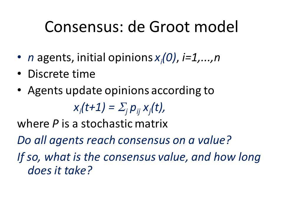 Consensus: de Groot model