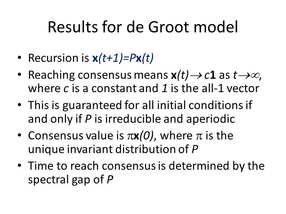 Results for de Groot model