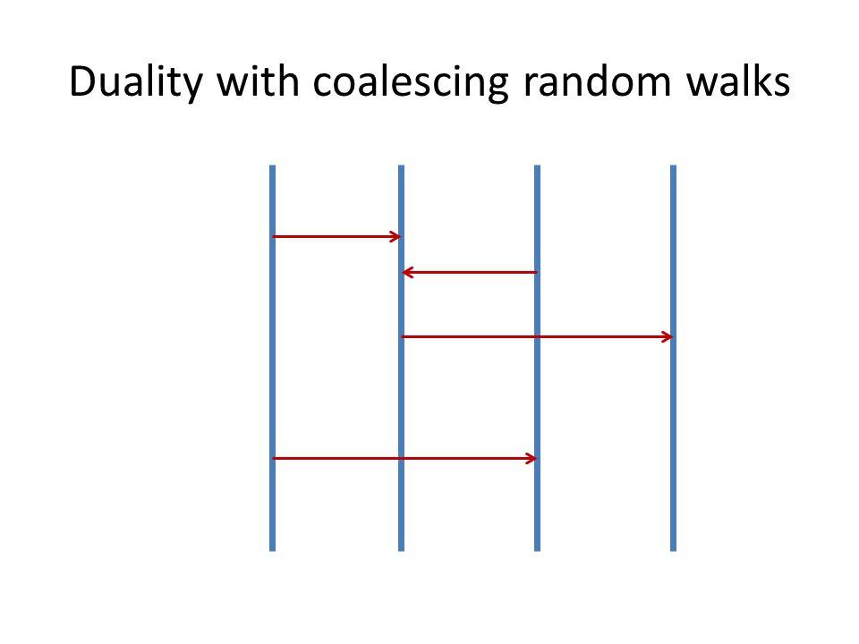Duality with coalescing random walks