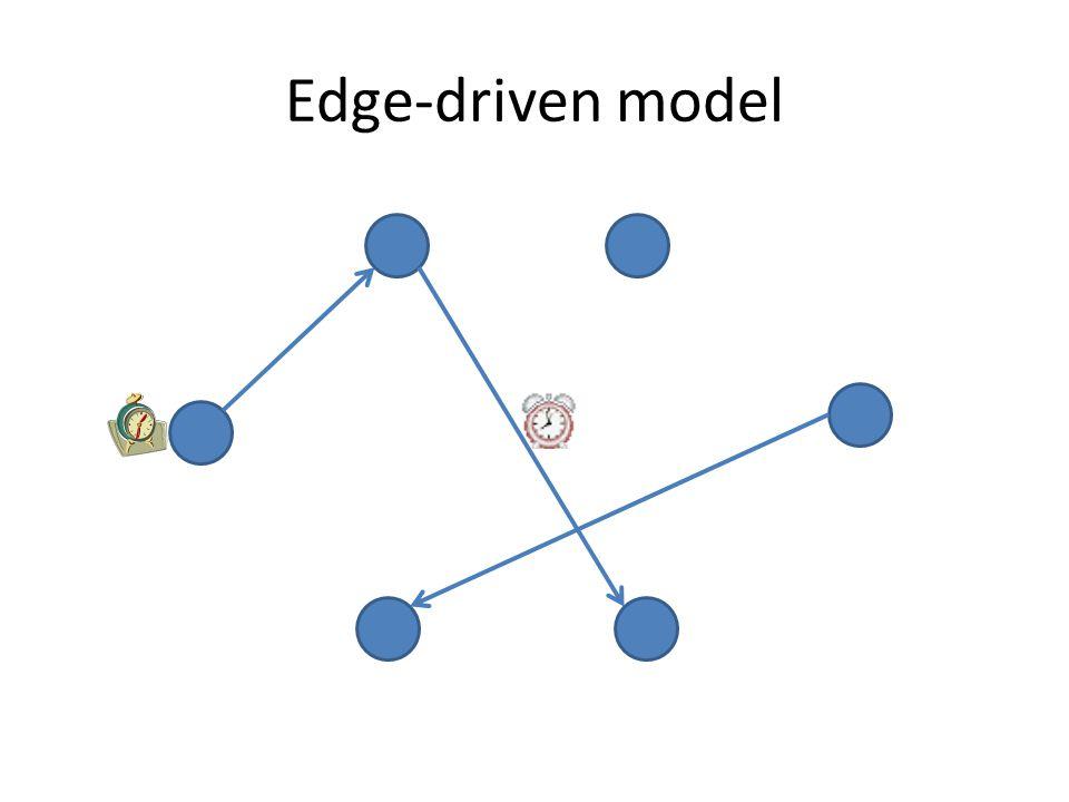 Edge-driven model
