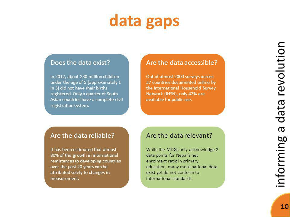 data gaps Does the data exist