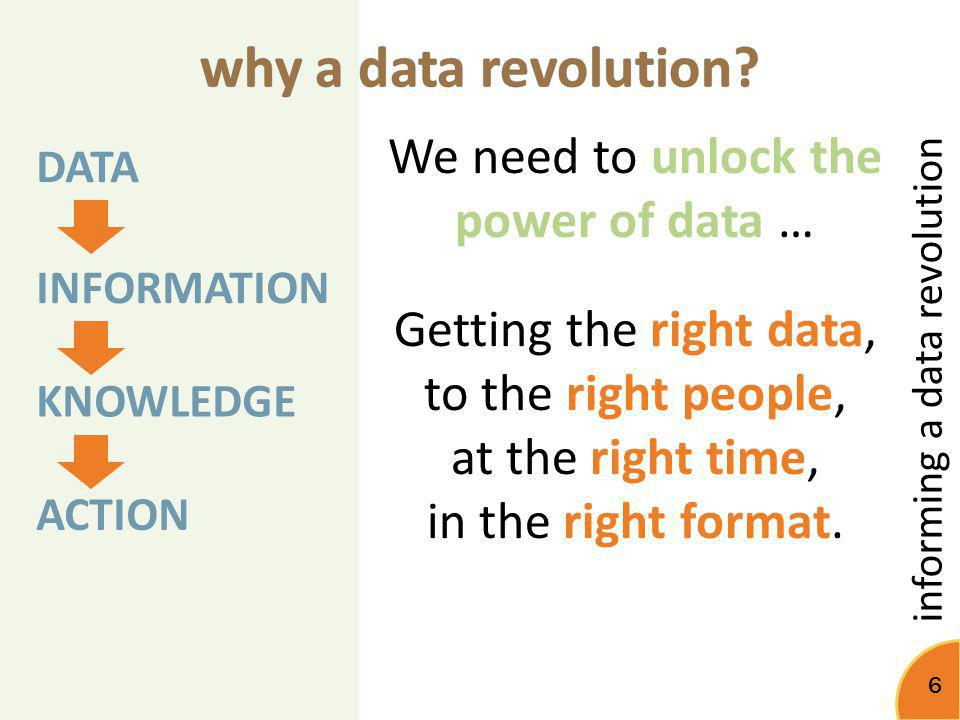 We need to unlock the power of data …