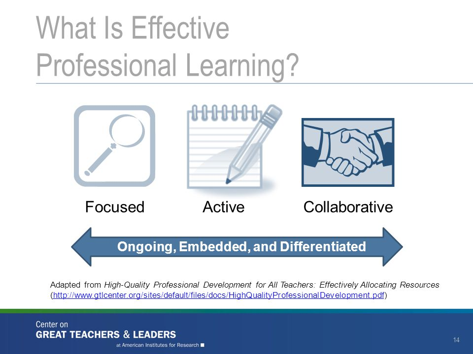 What Is Effective Professional Learning