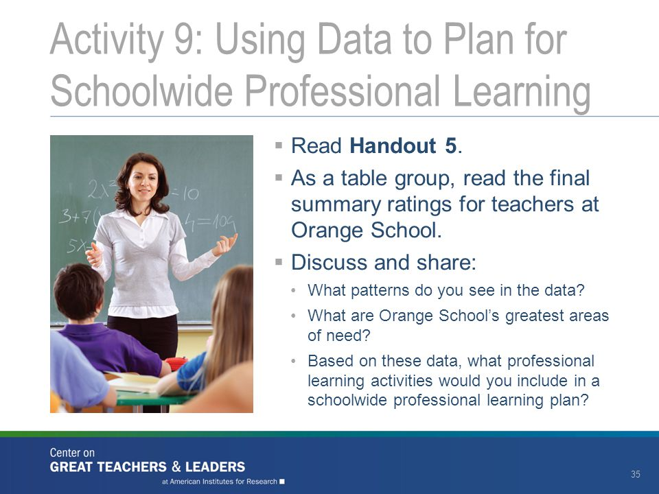 Activity 9: Using Data to Plan for Schoolwide Professional Learning