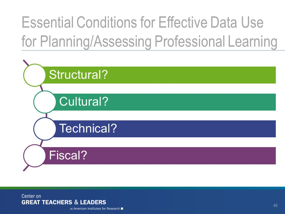 Essential Conditions for Effective Data Use for Planning/Assessing Professional Learning