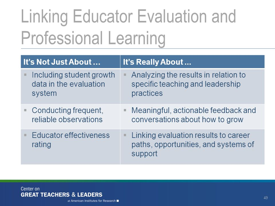 Linking Educator Evaluation and Professional Learning