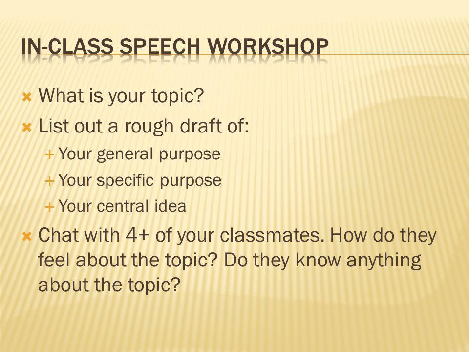 In-Class Speech Workshop