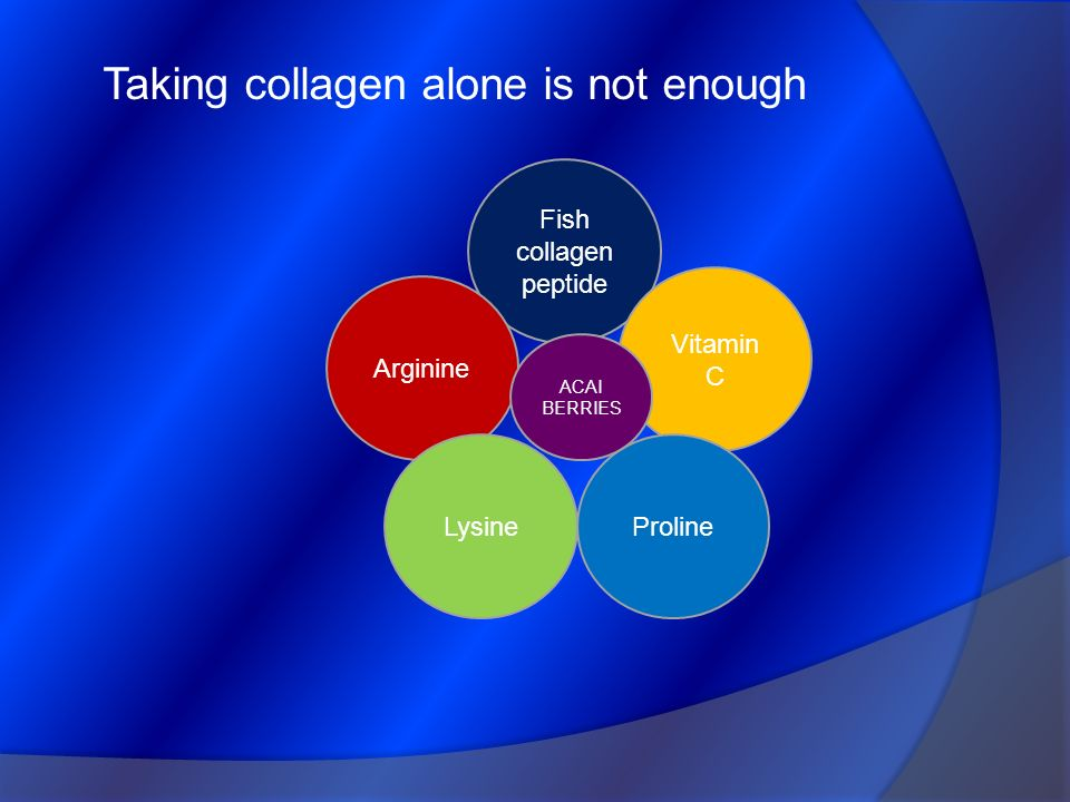 Taking collagen alone is not enough