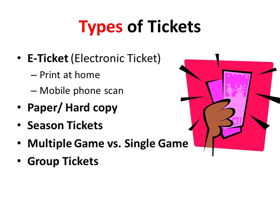 Types of Tickets E-Ticket (Electronic Ticket) Paper/ Hard copy