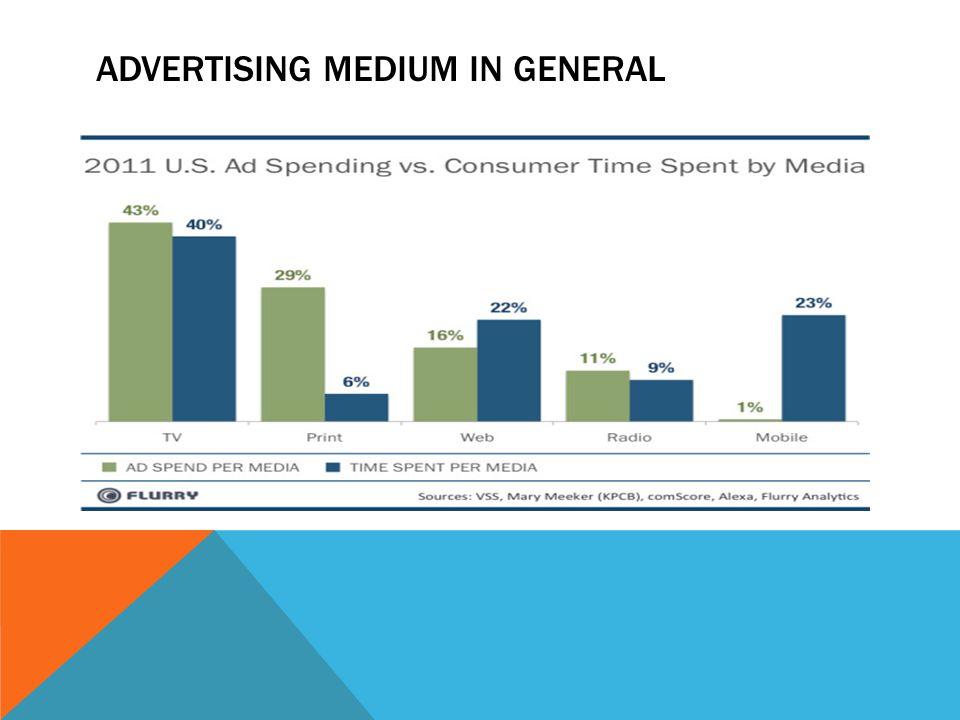 Advertising medium in general