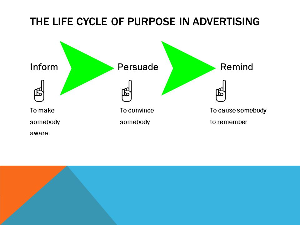The life cycle of Purpose in advertising