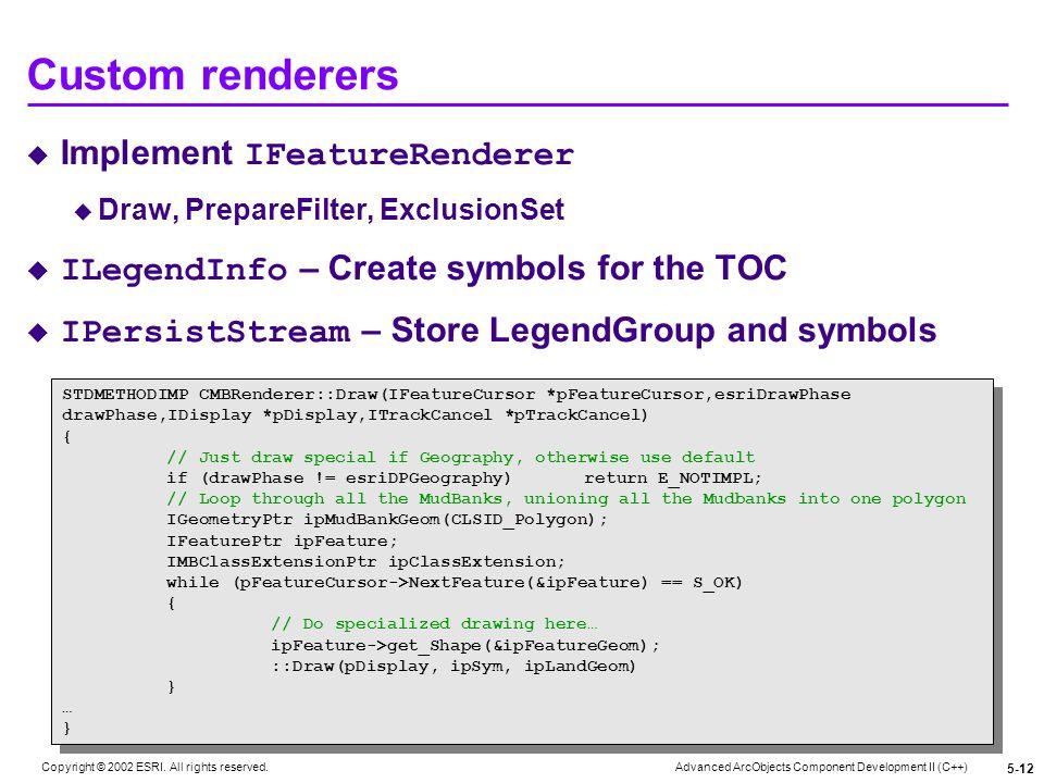 Custom renderers Implement IFeatureRenderer