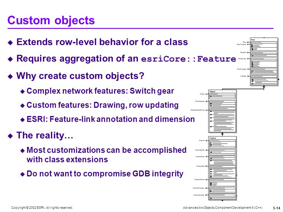 Custom objects Extends row-level behavior for a class