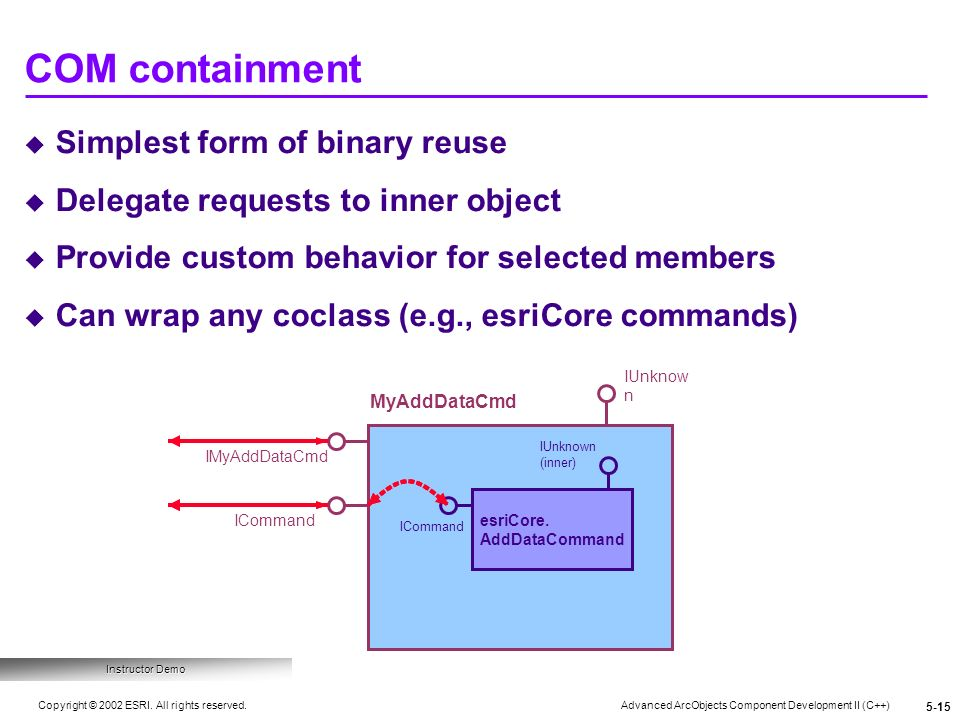 COM containment Simplest form of binary reuse
