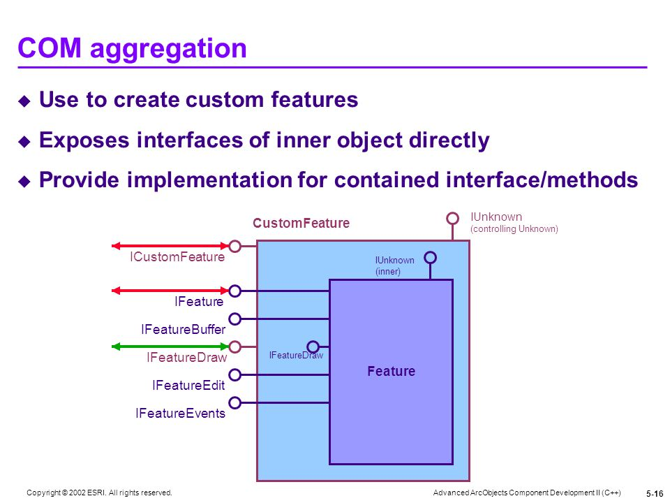 COM aggregation Use to create custom features