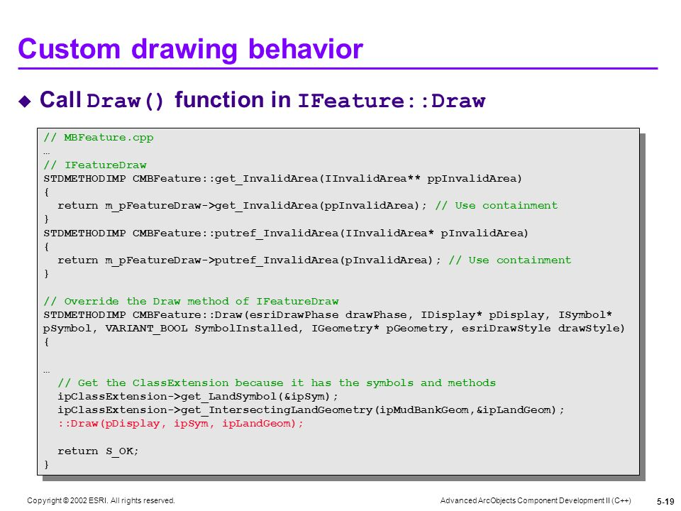 Custom drawing behavior