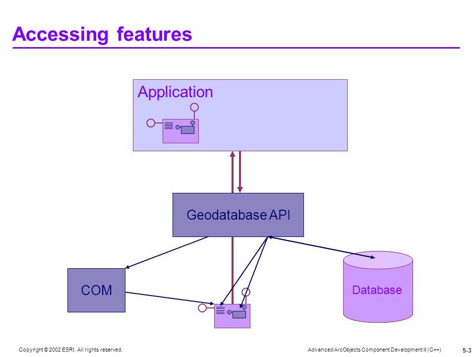 Accessing features Application Application COM Geodatabase API COM