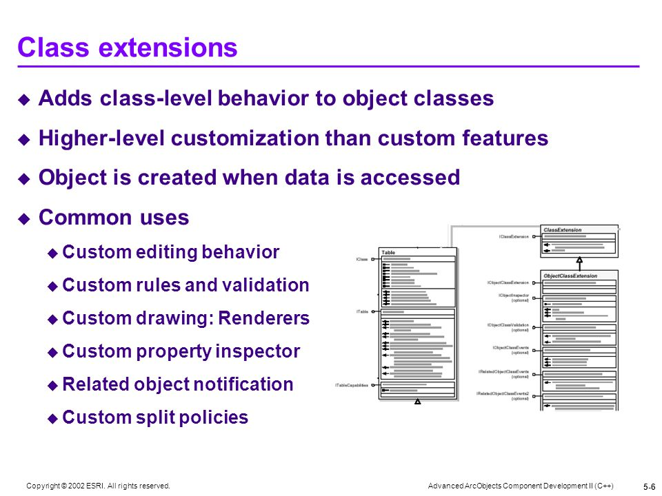 Class extensions Adds class-level behavior to object classes