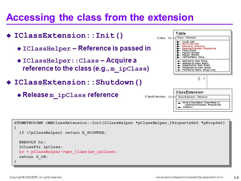 Accessing the class from the extension