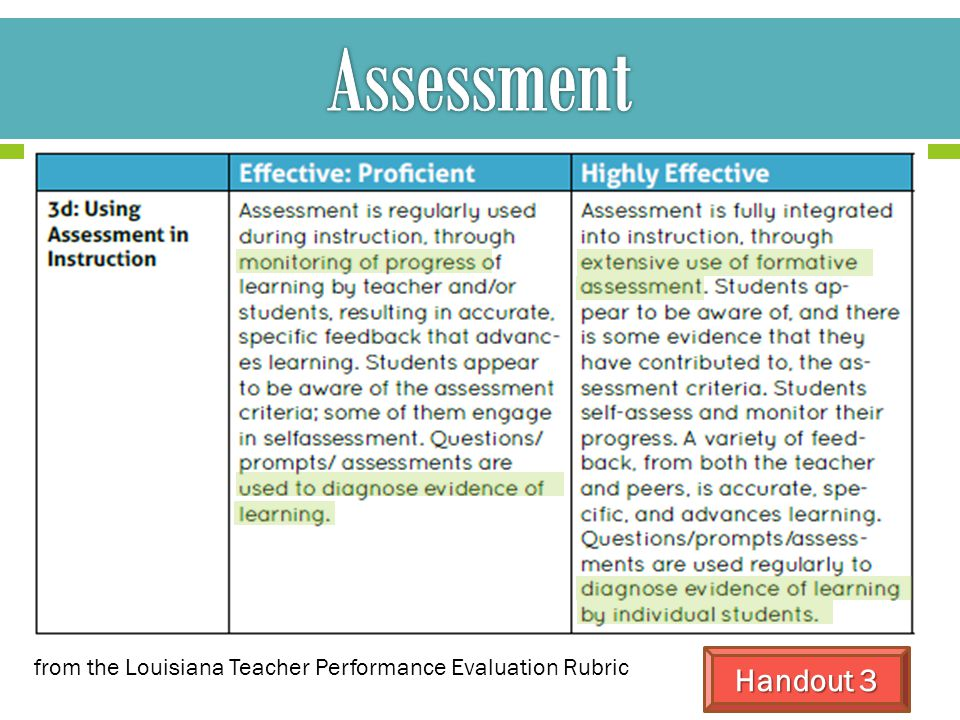 Assessment from the Louisiana Teacher Performance Evaluation Rubric Handout 3