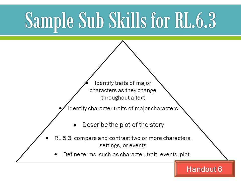 Sample Sub Skills for RL.6.3