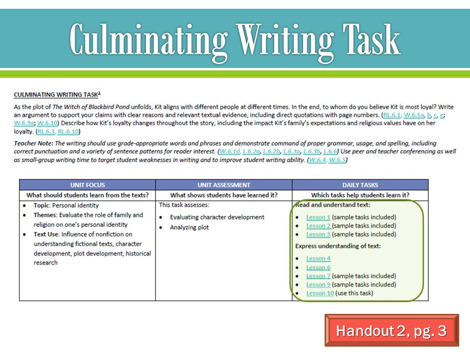 Culminating Writing Task