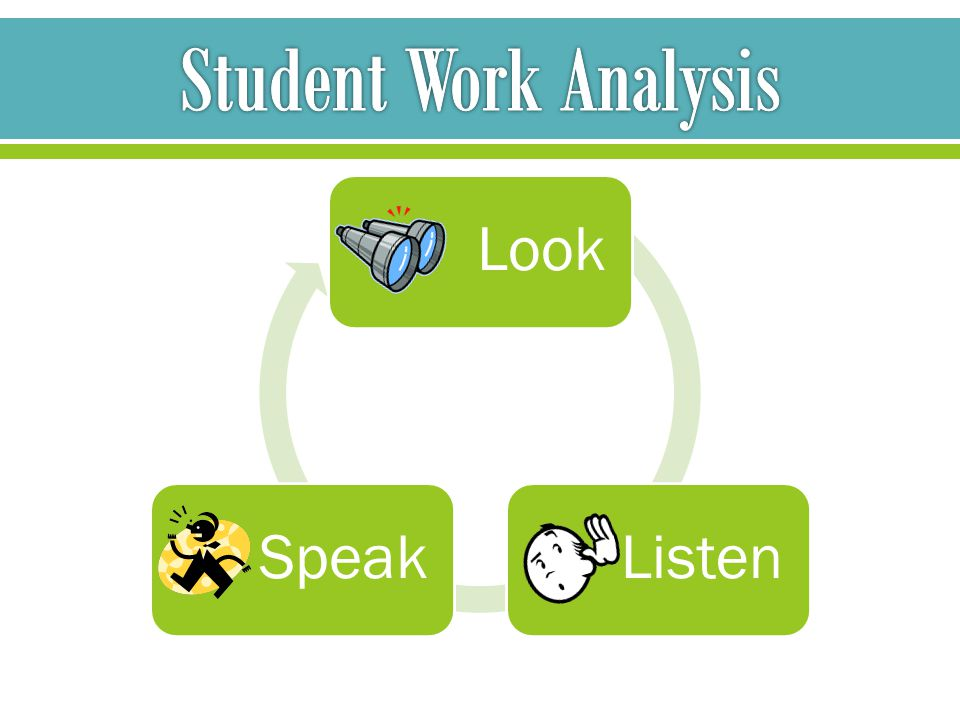 Student Work Analysis Look Listen Speak Model and explain; question
