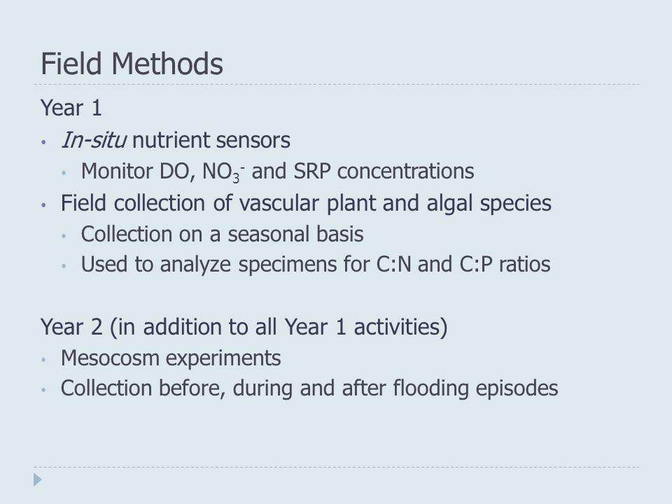 Field Methods Year 1 In-situ nutrient sensors