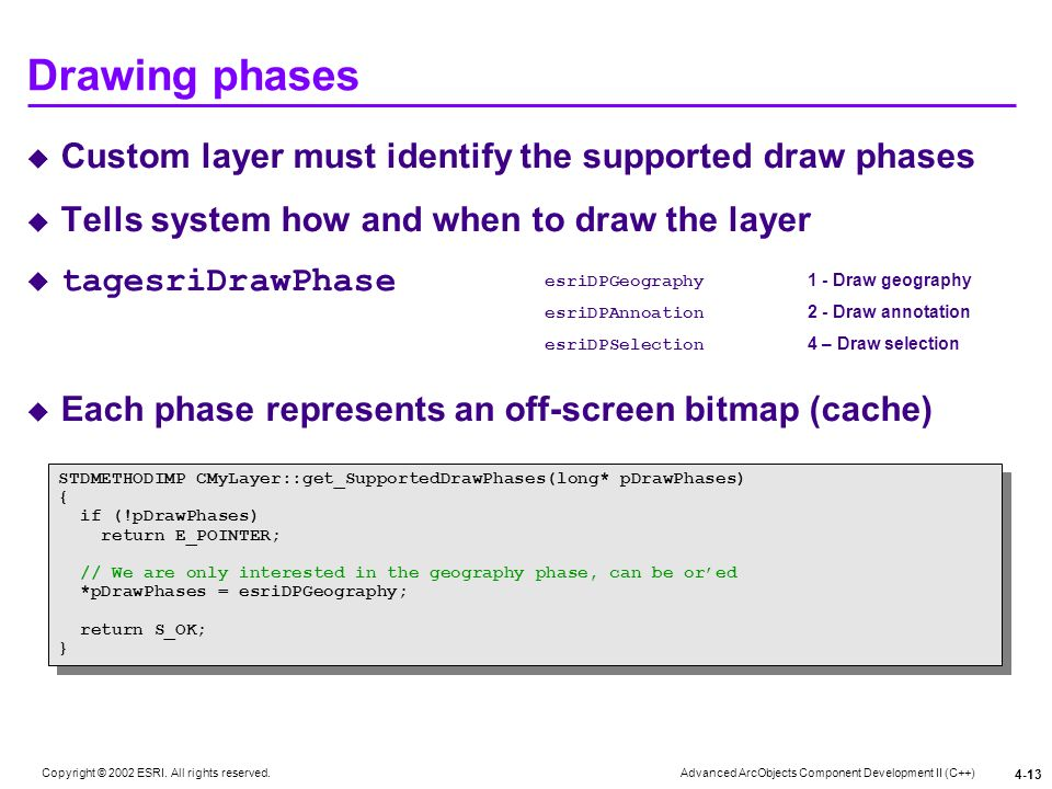 Drawing phases Custom layer must identify the supported draw phases