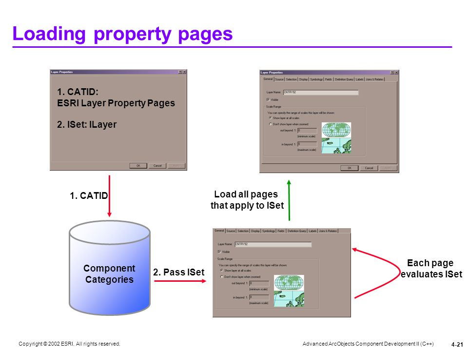 Loading property pages